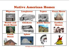 Native American Homes: Printable Chart, Book, and Video