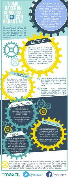 Cómo hacer un concurso en FaceBook con garantías #infografia #infographic #socialmedia