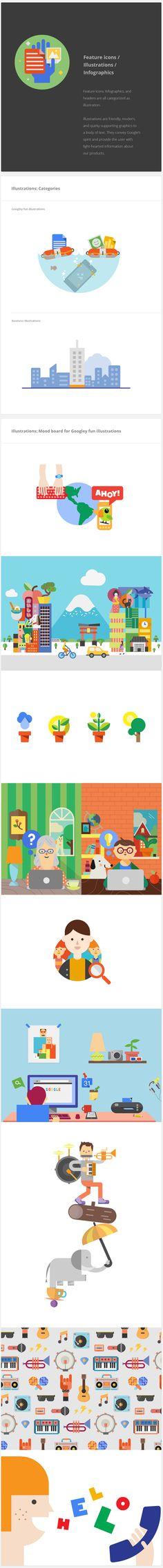 Google Visual Assets