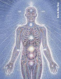 Spiritual Energy | RiseEarth