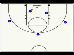 """Motion Offense"" - Basketball Plays Offense"