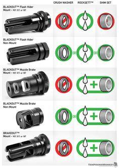 How to shim a flash suppressor..via AAC