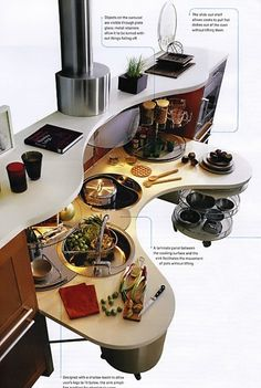 Great concept for Universal Design kitchens.