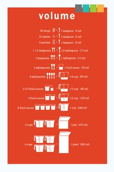 Volume Conversions Poster - Available in Five Colors