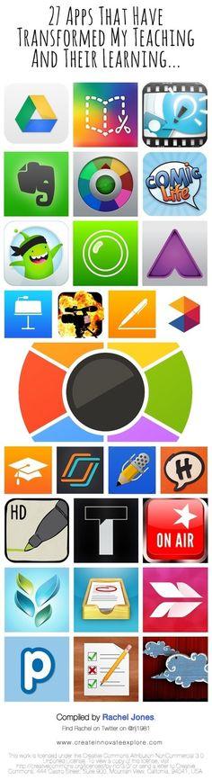 ipad idea, science teacher apps, teacher tech, de klas