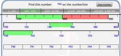 Interactive number line activity.