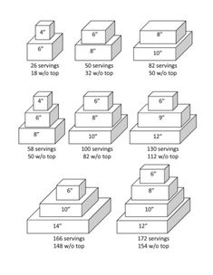 "A serving is defind as a 2""x2"" slice for sheet cakes or a 1""x2"" slice for layer cakes. The pictures below describe the number of servings in some tiered cakes as well as a guide for cutting cakes, which is especially useful for getting the prescribed number of servings when cutting round cakes."