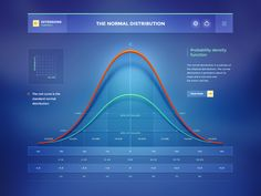 Probability theory | Graph by Mike | Creative Mints