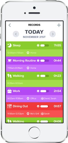 OptimizeMe - Life, Health and Fitness Quantified Self Tracking and Improvement.