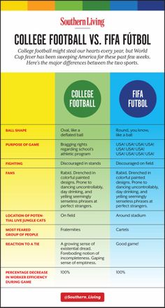 In honor of the World Cup, football and fútbol are going head-to-head.