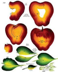 One Stroke Painting Ideas | FolkArt ® One Stroke™ Reusable Teaching Guide - Fruit - Stencils ...