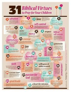 31 virtues to pray for your children