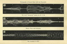 the-rx:  Seeing Sounds - The Phonodeik 1908 by Dayton Miller