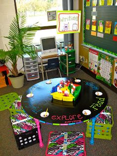 Great idea for a writing center! This site is filled with ideas for the classroom! Such a cute classroom!