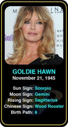 Celeb #Scorpio birthdays: Goldie Hawn's astrology info! Sign up here to see more: https://www.astroconnects.com/galleries/celeb-birthday-gallery/scorpio?start=150 #astrology #horoscope #zodiac #birthchart #natalchart #goldiehawn