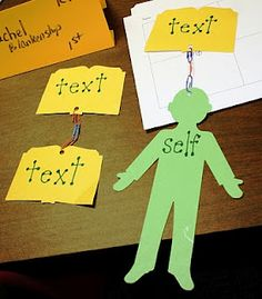 Text-to-Text and Text-to-Self Connection in a manipulative