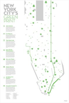 New York City's Green Print