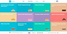 Top examples of Drupal websites