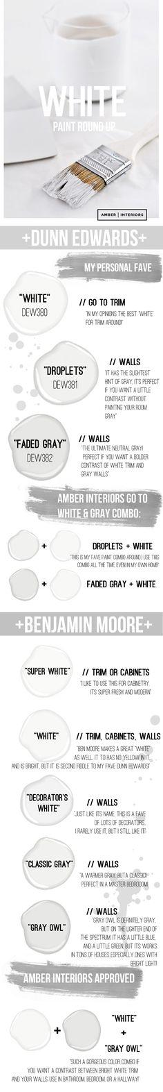 FYI: White Paint round up...