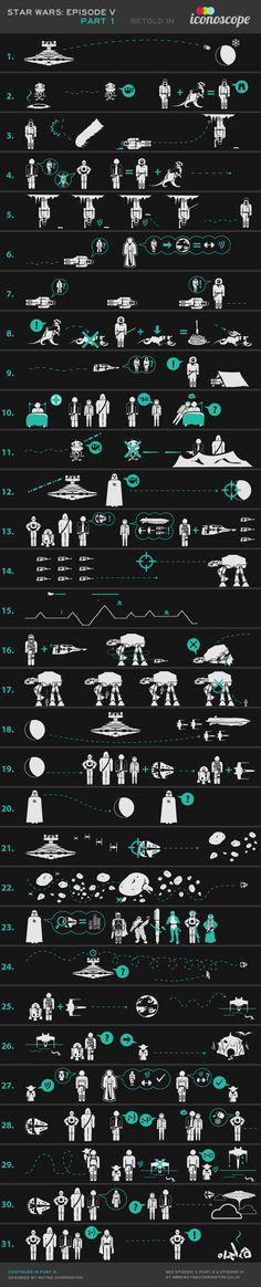 Star Wars V, Retold In Icons