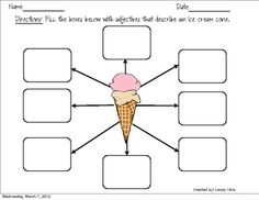 Students write adjectives to describe an ice cream cone, in a bubble map....