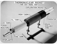 Thermonuclear spaceship.  http://grin.hq.nasa.gov/IMAGES/SMALL/GPN-2009-00027.jpg