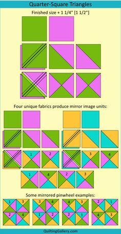 Square method