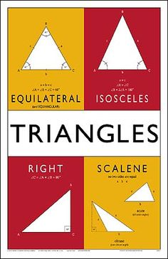 Geometry - 4 types of triangles.