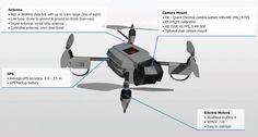 reconnaiss flight, gps uav, x1 gps, uav drone, huginn x1