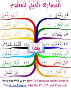 how to learn Arabic language |
