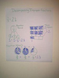 improp fraction, mix number