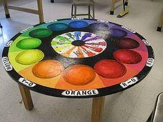 color wheel table