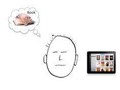 Mental model of books