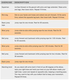 15 min Jump Rope Workout