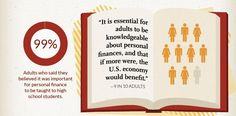 Infographic: Why Financial Literacy Matters
