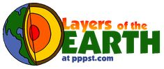 Layers of the Earth - FREE presentations in PowerPoint format, interactive activities, lessons for K-12