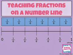 Teaching Fractions On A Number Line