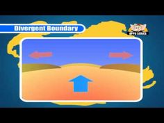 Learn About Planet Earth - Plate Tectonics
