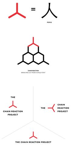 Bravo Company: The Chain Reaction Project Identity