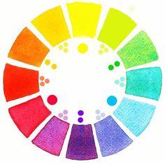 watercolor color wheel, art theory