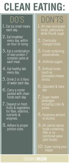 Clean eating Do's & Don'ts