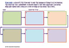 Using Sequence Charts in Reading and Free Chart!