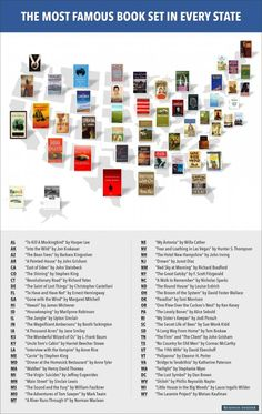 Most Famous Books Set In Every State.  -united stares of YA for adults!