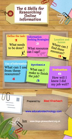 The 6 Skills for researching information online