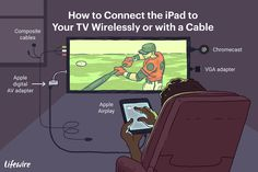 (2019-12) Connect your iPad to your big screen HDTV! It's actually a rather easy task to accomplish if you have the right adapters.