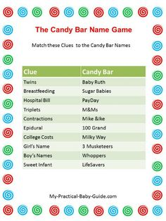 Free Printable #Christmas #Candy #Bar #Name #Game. Click to see more Christmas Baby Shower Games.