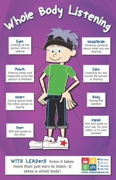 Poster demonstrating where and how to use whole body listening.  Link for poster here: http://www.witsprogram.ca/pdfs/schools/media-resources/whole-body-listening-poster.pdf