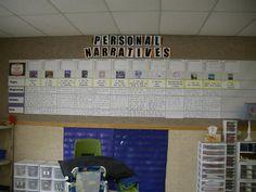 personal.narrative1.JPG 800×600 pixels