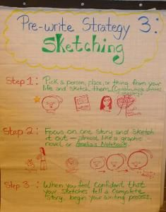 A collection of 25 anchor charts for teaching writing in your classroom!