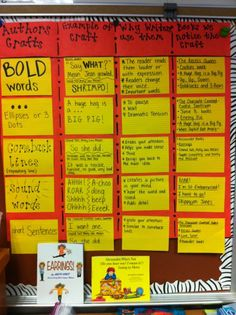 I love the idea of exploring each of these crafts through mini-lessons and working with children to create a chart like this and hang it near the writing center.